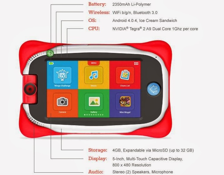Nabi Jr. Android Tablet Features